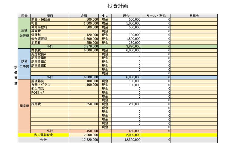 【ステップ②】投資計画を立てる