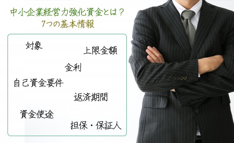2.中小企業経営力強化資金とは?7つの基本情報