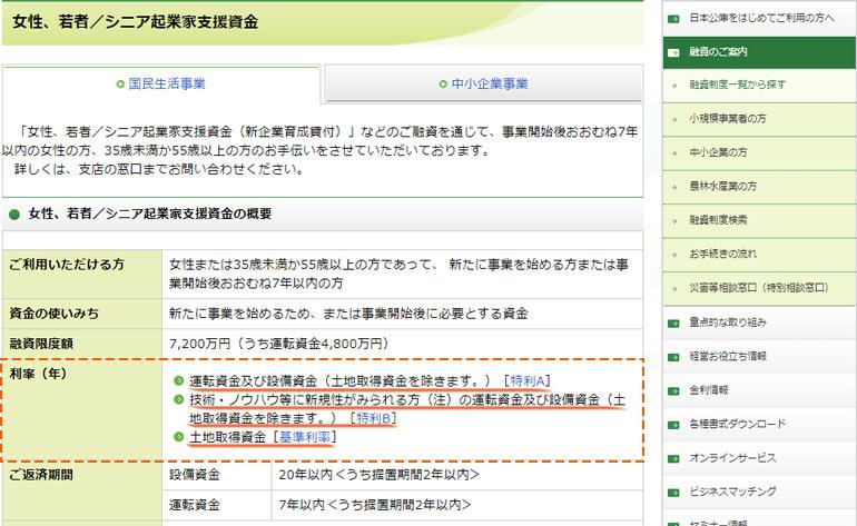 【ステップ②】融資ページで利率(年)を確認する。